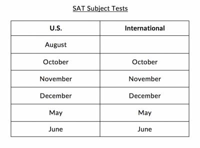 2017 18 SAT ST Test Dates