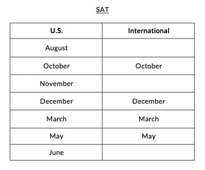 2017 18 SAT Test Dates