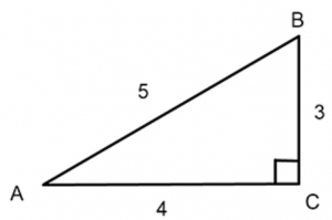 How To: Answer Trigonometry Questions on the ACT Math Section