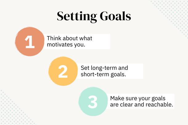 Setting Goals-1